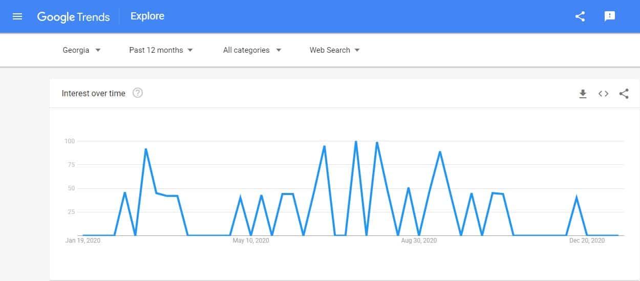 საიტის SEO ოპტიმიზაცია Google.